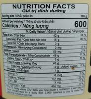 Bơ Hạt Phỉ - Giá trị dinh dưỡng - vi