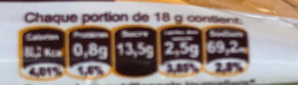 Café - Informations nutritionnelles - fr