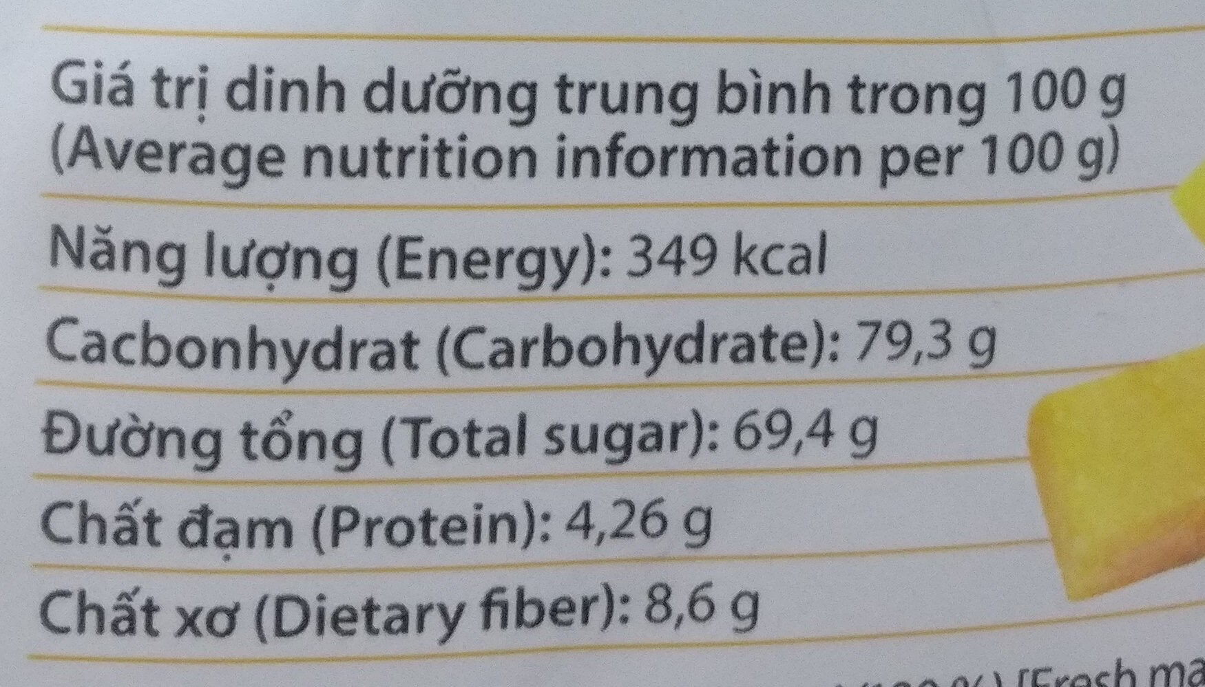 Dried Fresh Mango - Giá trị dinh dưỡng