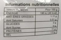 Carri de pangas - Informations nutritionnelles - fr