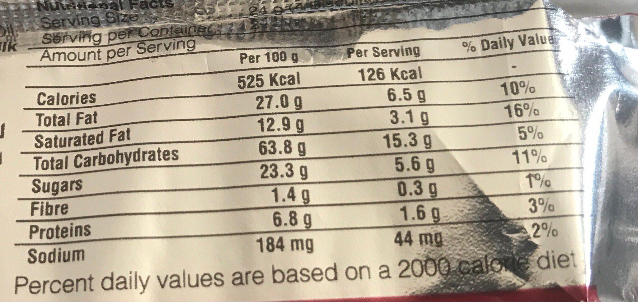 BISTIKS - Informations nutritionnelles