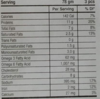 Magic Chicken Nuggers - Nutrition facts