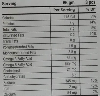 Cheesy Chicken Croquettes - Nutrition facts - en