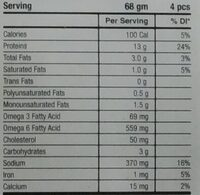 Chicken BBQ Tikka - Nutrition facts