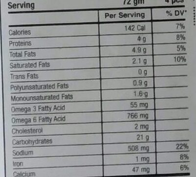 Vegetable Samosa - Nutrition facts