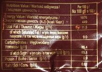 Cukierek kawowy - Пищевая и энергетическая ценность