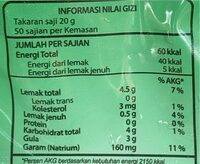 Thousand island salad dressing - tabel nutrisi - fr