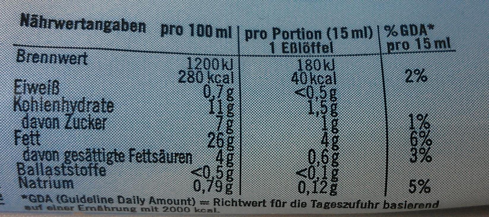 Mayonaise Kuner - Nutrition facts - de