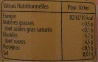 Lipton Ice Tea - Informations nutritionnelles - fr