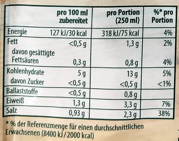 Hühner Suppe - Nutrition facts