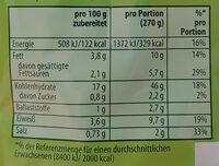 Hüttensnack Schinken Hörnli - Valori nutrizionali - de