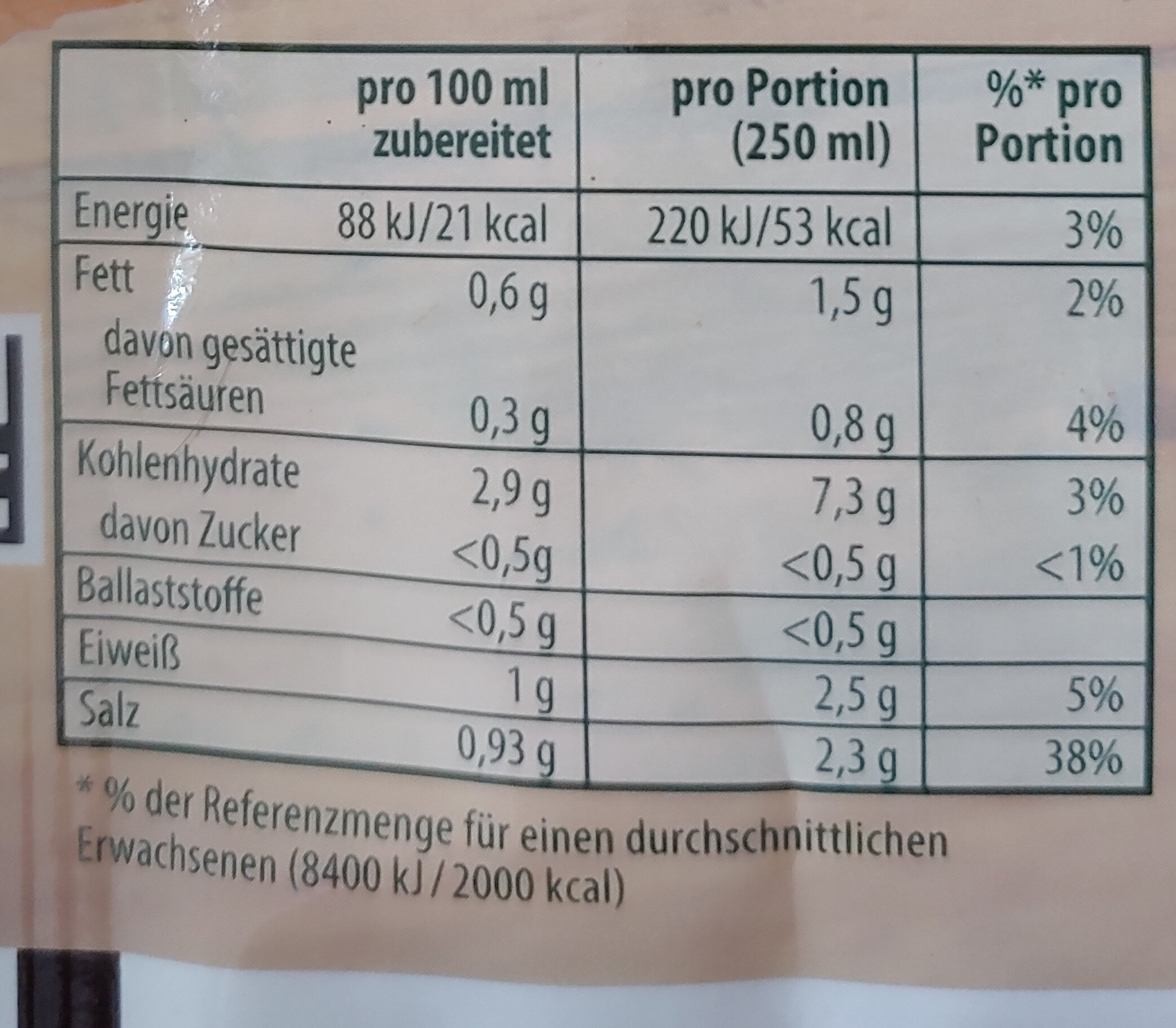 Fleischklößchensuppe - Nutrition facts