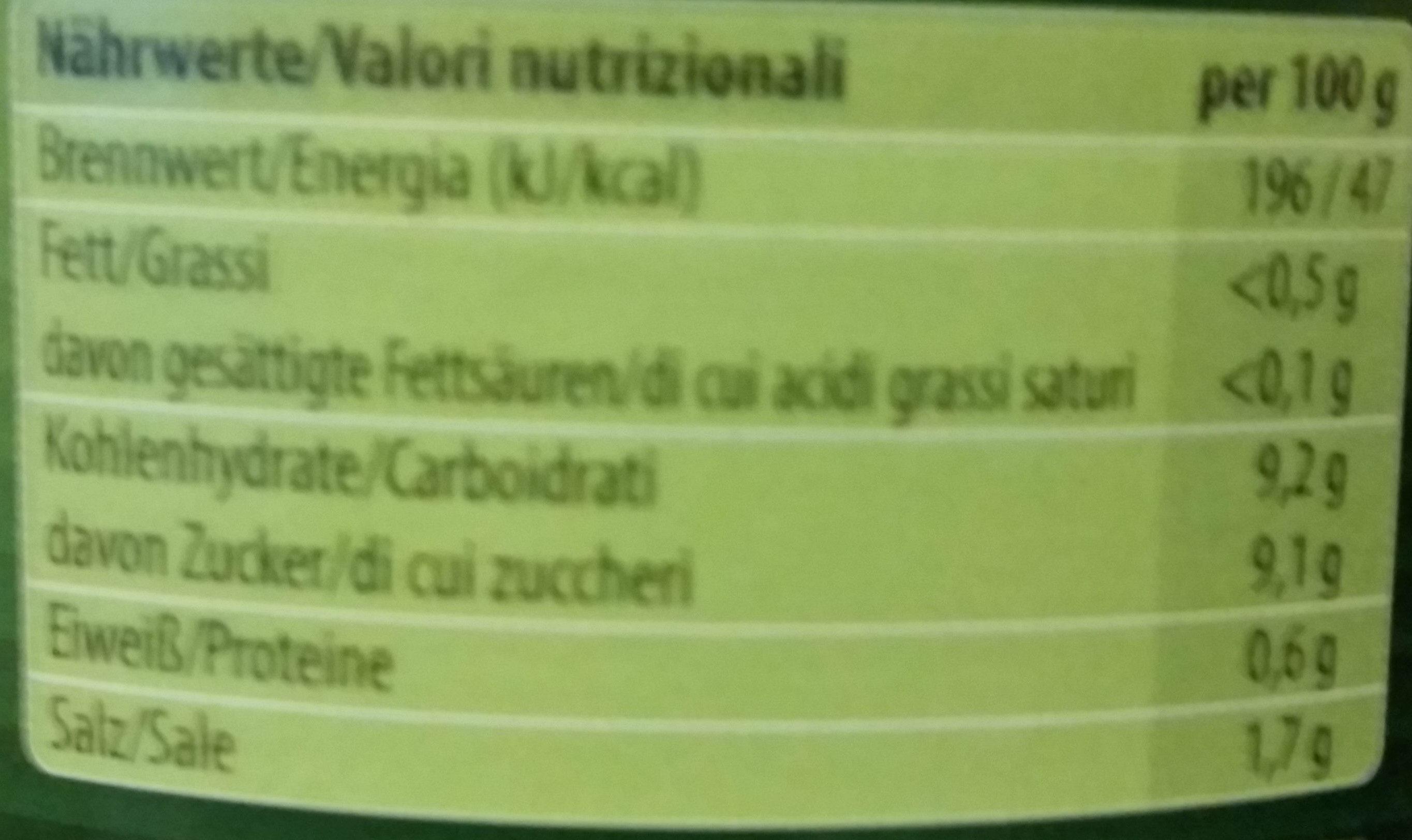 Sandwich Gurken süss-sauer - Nutrition facts