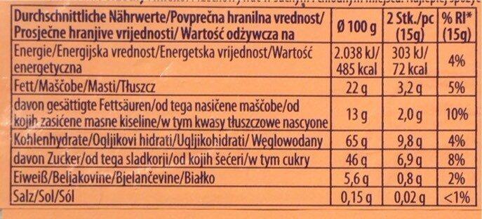 Manner - Informations nutritionnelles - de
