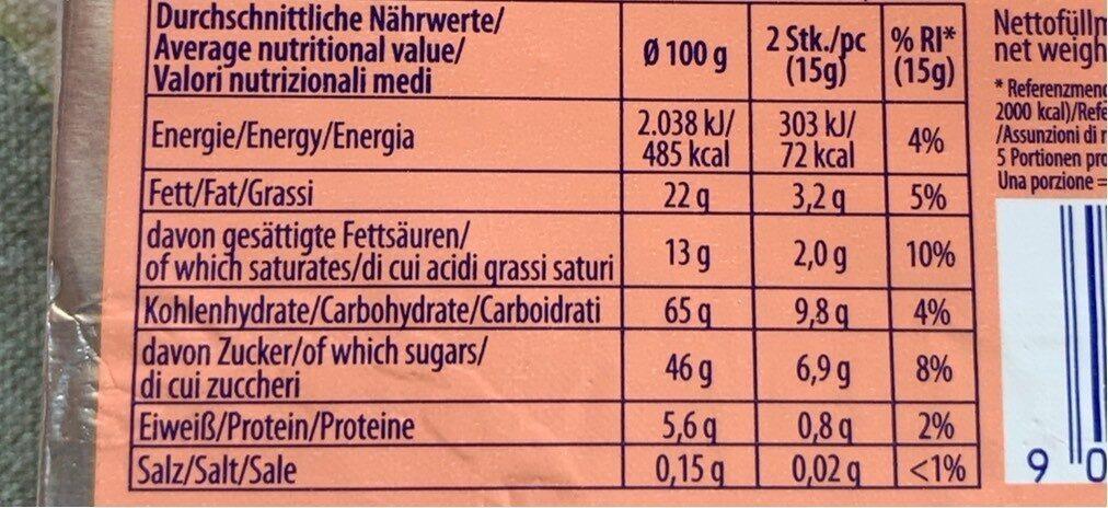 Original Neapolitaner - Nutrition facts - en