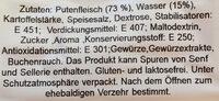 Putenbrust geräuchert - Inhaltsstoffe