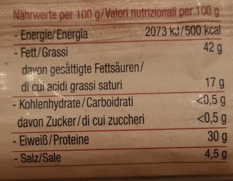 Würzige Tyrolini - Informations nutritionnelles - de