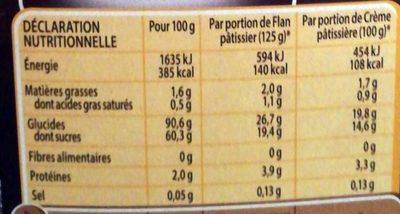 Flan pâtissier - Valori nutrizionali - fr
