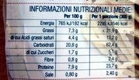 Spaghetti cacio e pepe, Surgelé - Informations nutritionnelles