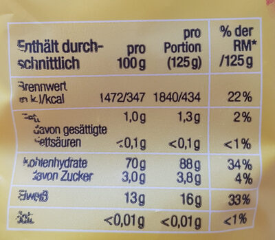 Italienische Penne Rigate - Nutrition facts
