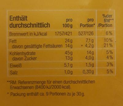Mini-Donuts 9 Stk. - Informations nutritionnelles - de
