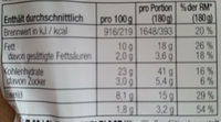 Wrap Huhn - Nutrition facts