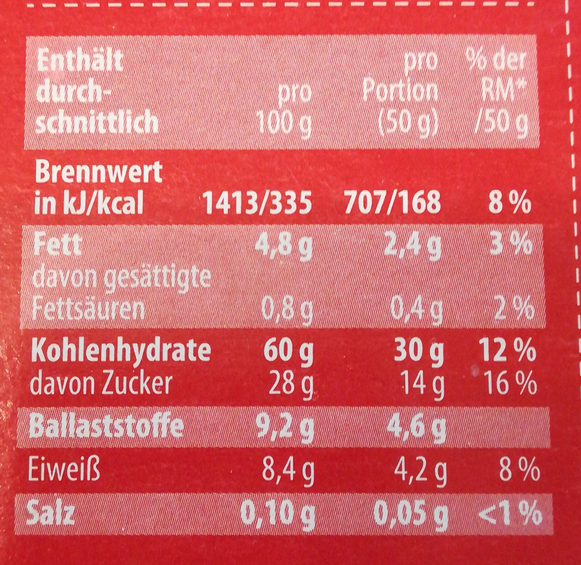 Früchte Müsli - Nutrition facts - de