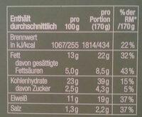 Sandwich mit Mozarella - Informations nutritionnelles - de