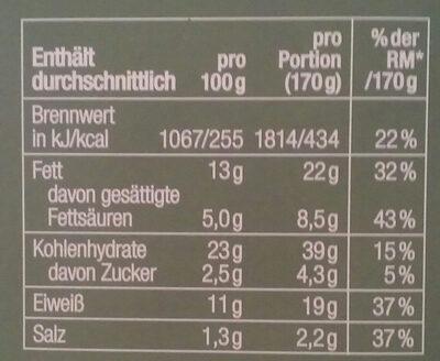 Sandwich mit Mozarella - Informations nutritionnelles