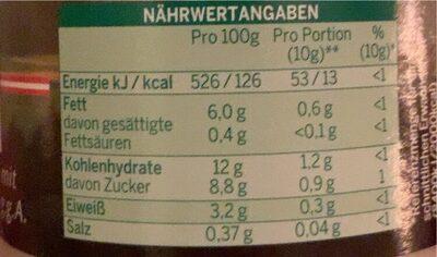 Krenland Creamed Horseradish - Informations nutritionnelles
