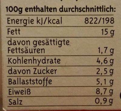 Tomate-Basilikum Aufstrich - Nutrition facts