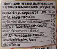 Kichererbsen - Nutrition facts - de