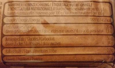 Linzer Schnitte - Nutrition facts - de