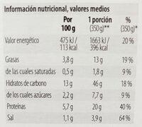 Nasi Goreng con carne de pollo frita - Información nutricional - es
