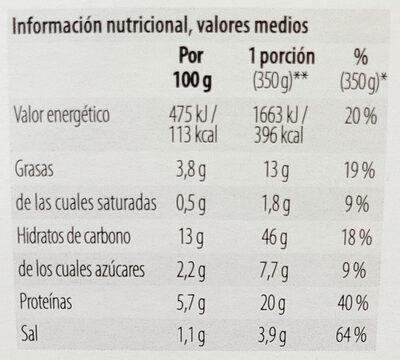 Nasi Goreng con carne de pollo frita - Nutrition facts - es