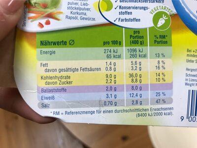 Weight Watchers Gut Aufgetischt Gemüse lasagne - Nutrition facts