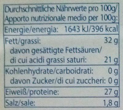 Kitzbüheler Bergkäse - Nutrition facts