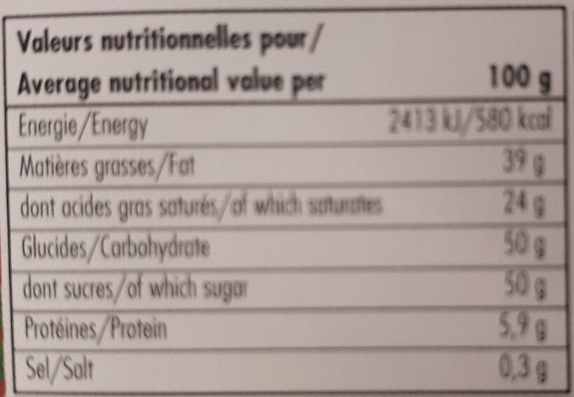 Mitzi Blue Rock 'N Roses - Informations nutritionnelles - fr