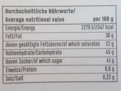 zotter Stress Stopper - Informations nutritionnelles