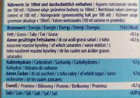 IceTea Wildkirsche - Nutrition facts