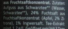 Schwarztee Zitrone-Ingwer - Ingredients