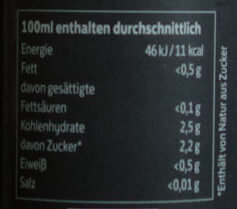 Schwarztee Zitrone-Ingwer - Nutrition facts