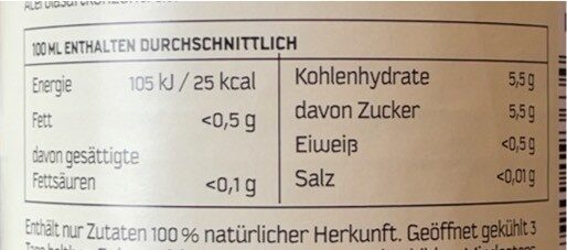 Carpe dirm - Nutrition facts - en