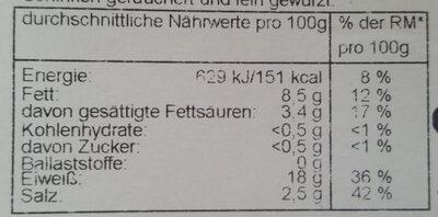 Saunaschinken - Informations nutritionnelles - de