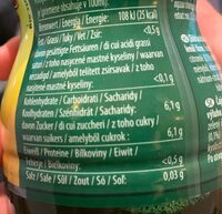 The green tea - Nutrition facts