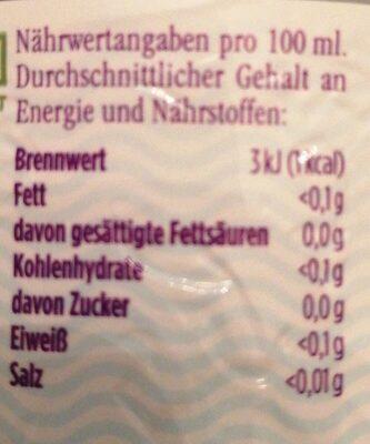 Mineralwasser Himbeer - Valori nutrizionali - de