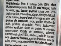 Thunfish - Ingredients