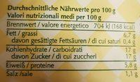 Kremser senf - Nutrition facts - de