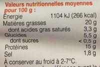 Mini-Viennoises - Voedingswaarden