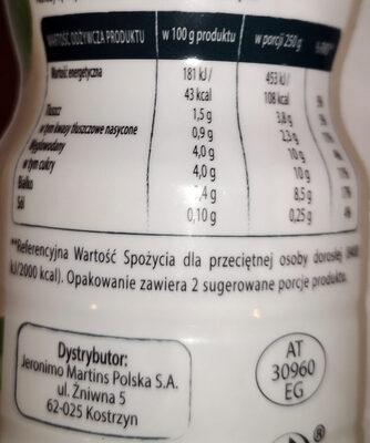 Kefir - Wartości odżywcze - pl